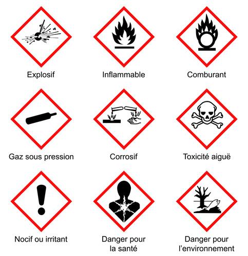Exercice sur les pictogrammes de sécurité